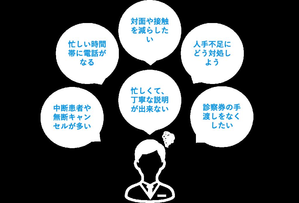 課題や悩み_白
